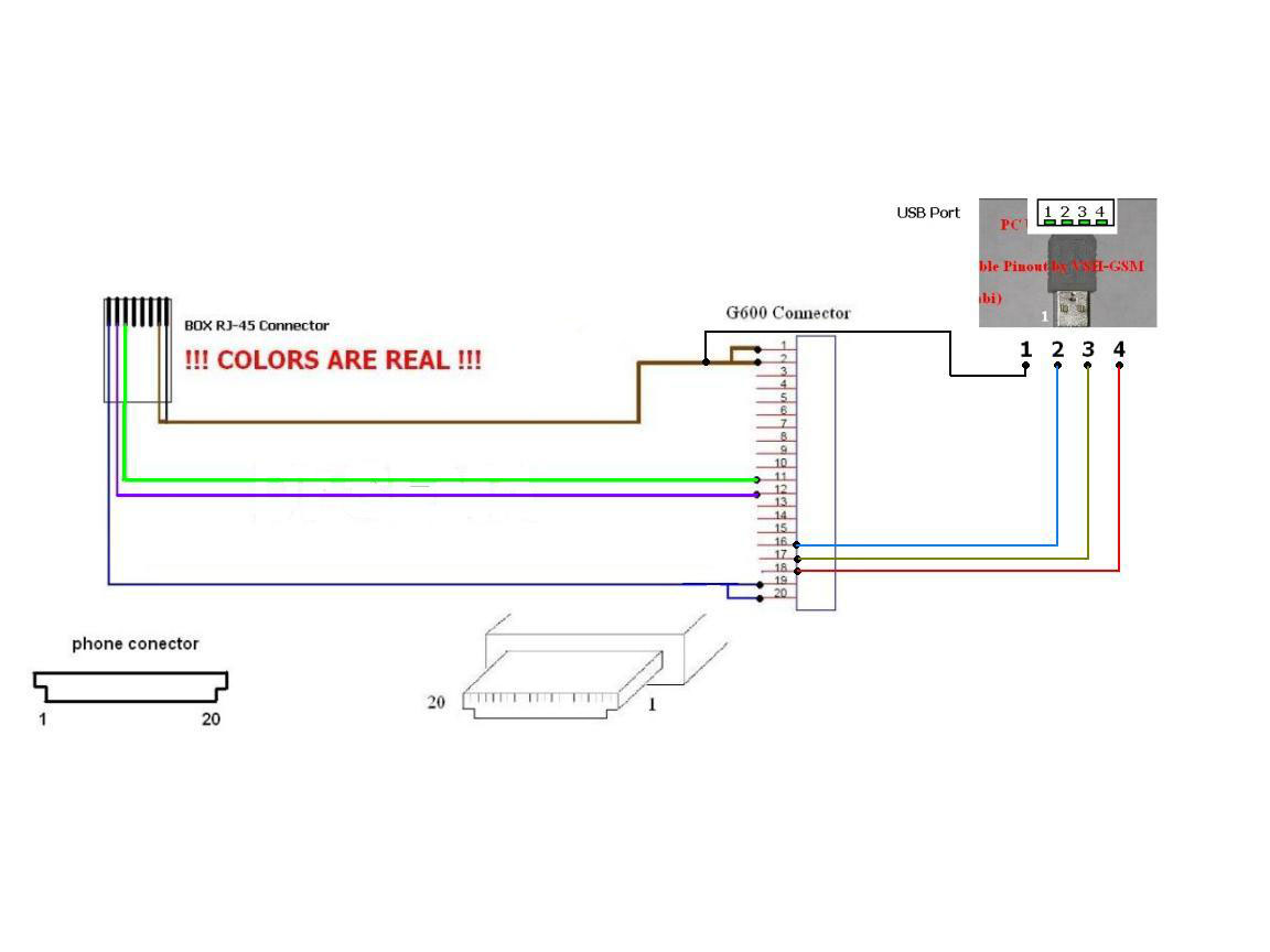Usb Cable Wiring Diagram Pdf Solutions Samsung Data Info