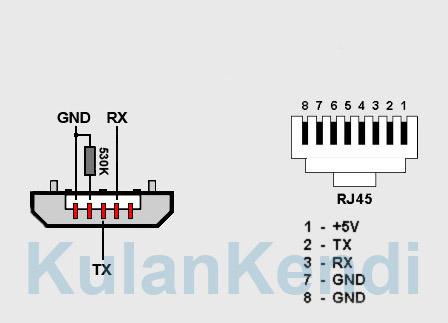 samsung rj45 wiring diagram detailed schematics diagram rh jvpacks com